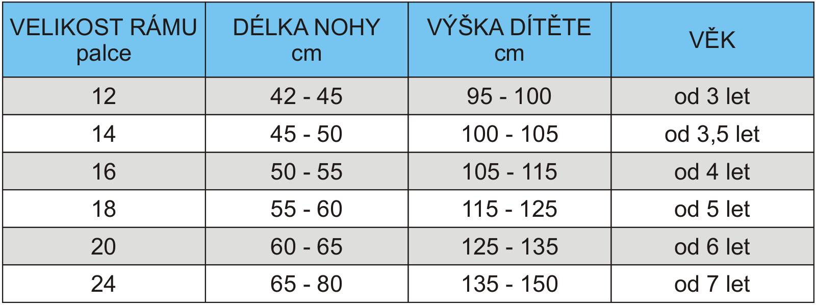 Tabulky velikostí kol - MOXMA.CZ 6b30bab0a7